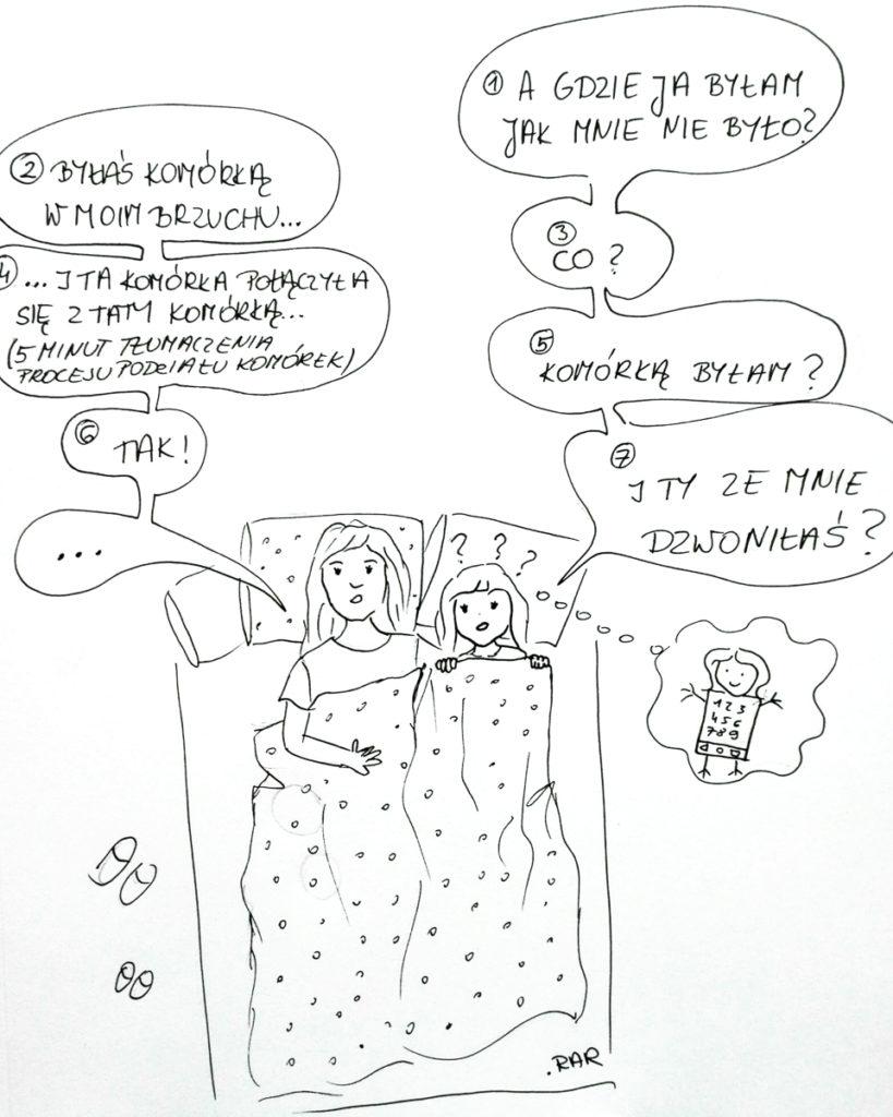 rysunek mamy i córki w łóżko rozmawiają o tym skąd się biorą dzieci